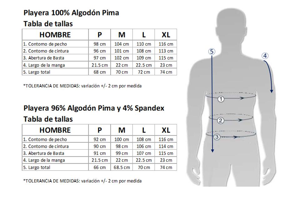 Tallas Español